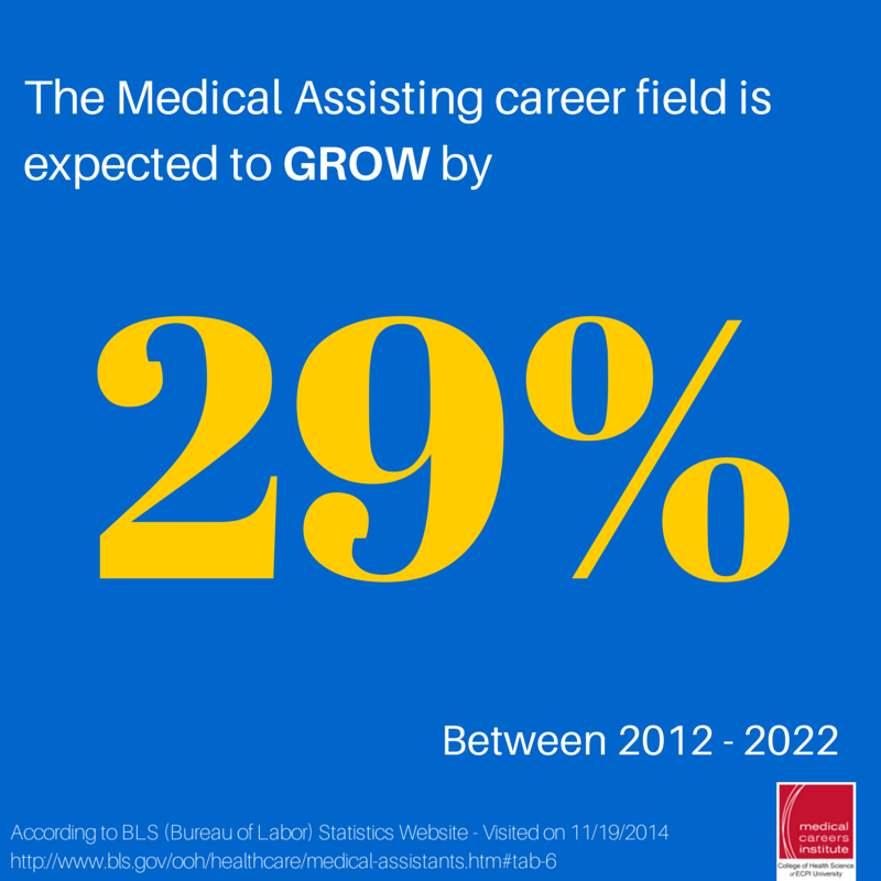 Medical Assisting Grows
