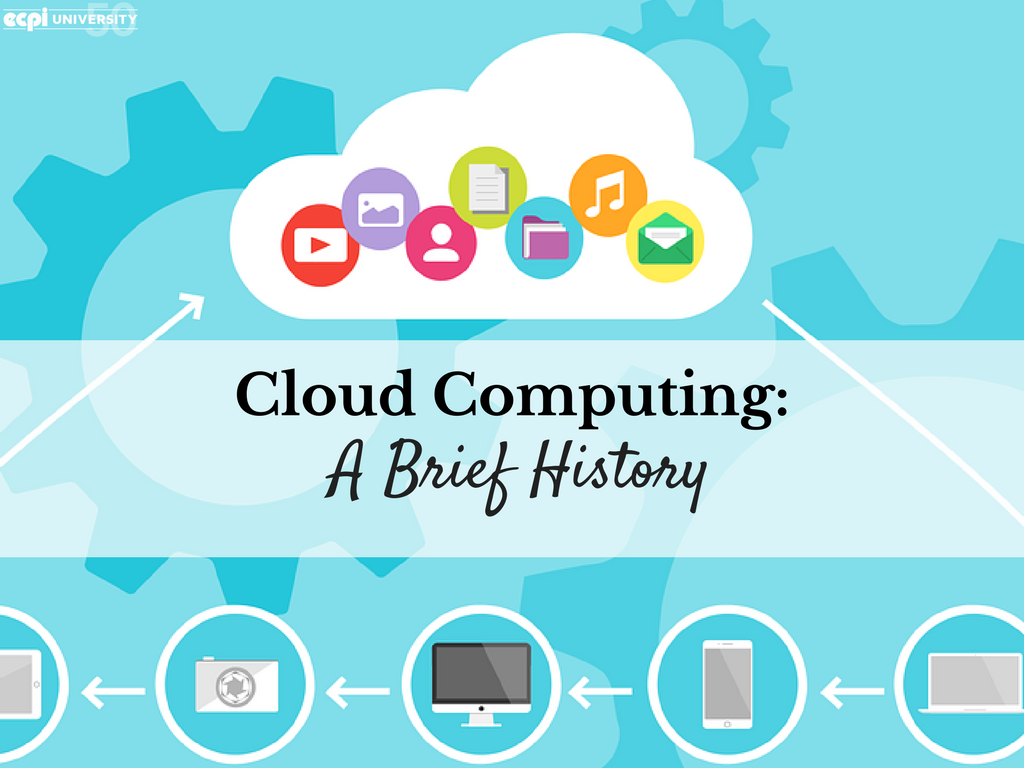 A Brief History of Cloud Computing