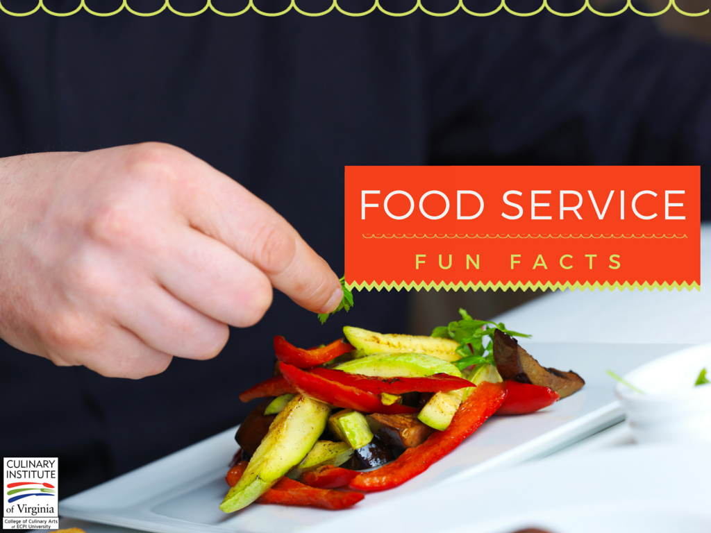 history of food service management Summer food service program training summer feeding policy & handbooks usda donated foods in contracts with food service management companies.