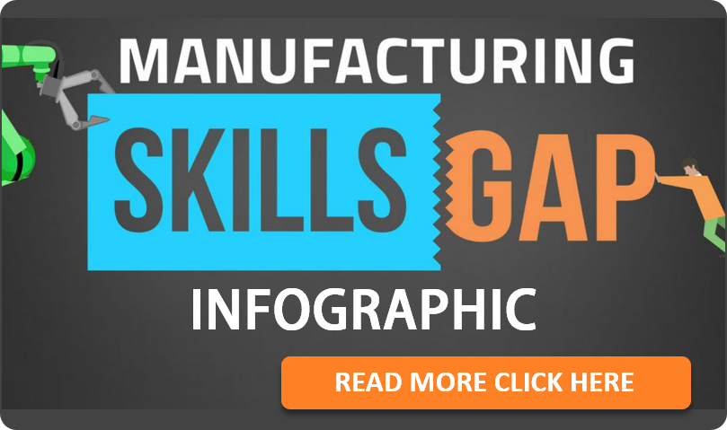 Advanced Manufacturing Skills Gap Infographic