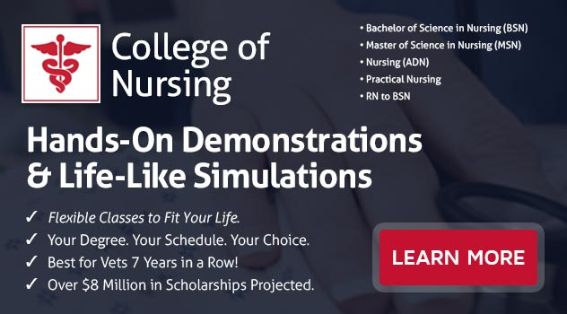 Learn more about ECPI University's College of Nursing TODAY!