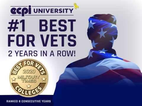 ECPI University Ranked #1 for Military and Veteran Education
