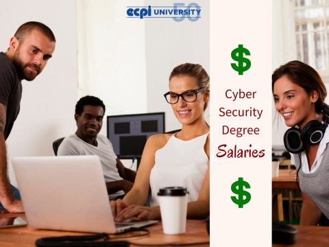 What is the Salary for Someone with a Cyber Security Degree?