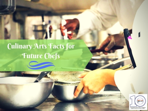 Culinary Arts: Interesting Facts and Information for Future Chefs by the Culinary Institute of Virginia of ECPI University College of Culinary Arts